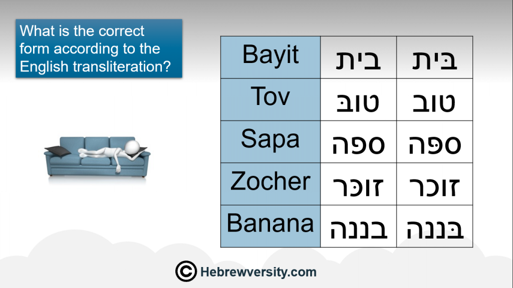 Hebrew letters practice - Soft VS Hard Pronunciation