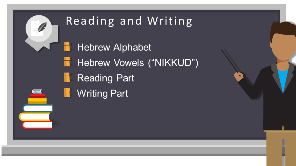 Hebrew Study Materials and Learning Resources - hebrewversity