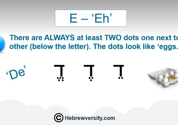 "Lesson 8: ""Eh"""