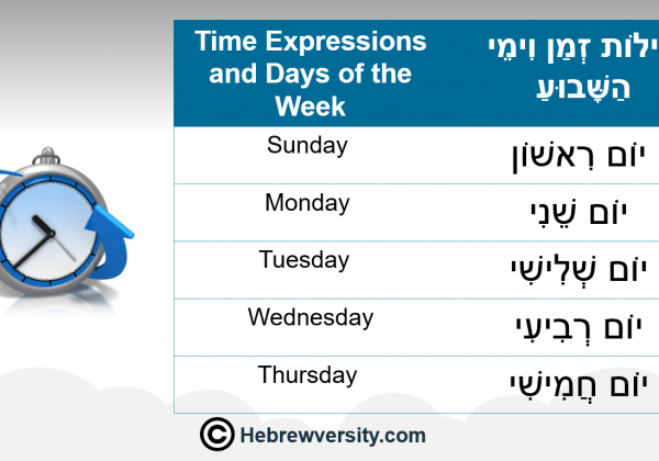 Time Expressions and Days of the Week