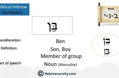Biblical Hebrew Vocabulary List 25