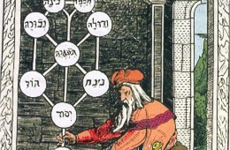 The Creation of the World: Hebrew Interpretation